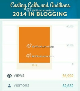 Latrice Butts Casting Blog Stats  2014